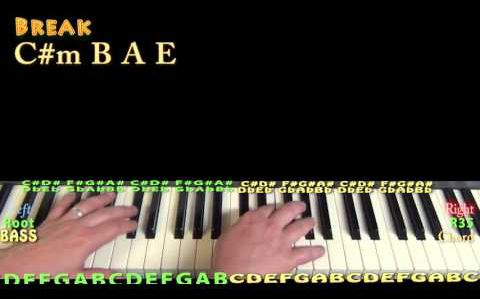 Came Here To Forget (Blake Shelton) Piano Lesson Chord Chart