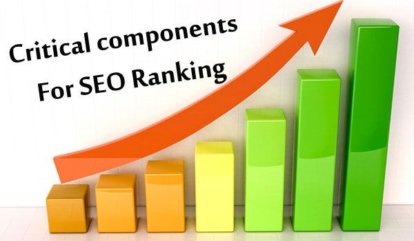 Critical components For SEO Ranking