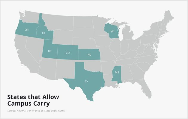 With #Texas Now a #CampusCarry State, Here's...