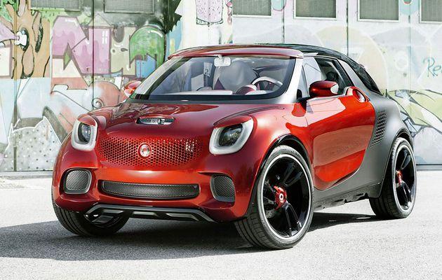 Smart Forstars : un concept car joujou de 82 ch
