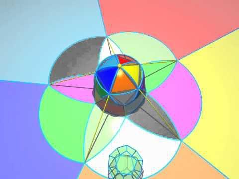 Mathématiques....la dimension trois...