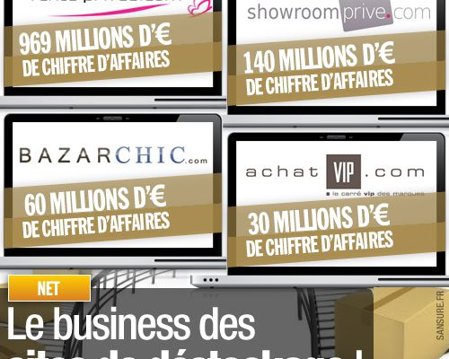 Le business des sites de déstockage !