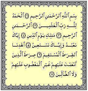 Explication de la sourate Al-Fatiha