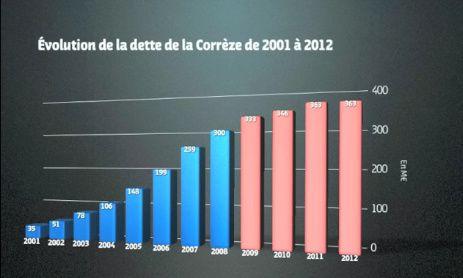 La droite accumule les hoax sur François Hollande