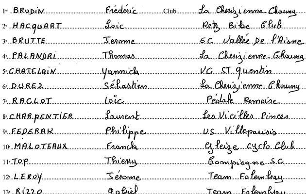 Résultats de la course de Quierzy sur Oise