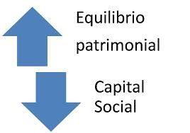 Reducción de capital: tratamiento mercantil, contable y fiscal