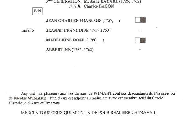 L'exposition 2001 en ligne : trois générations de Wimart au XVIIIème siècle : 19.