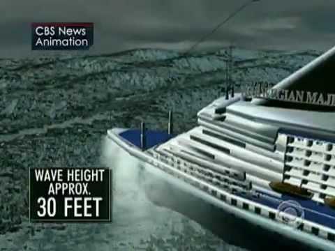 VIDEO - Une vague scélérate percute un paquebot en Méditerranée