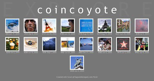 les Coincoyote et la photo