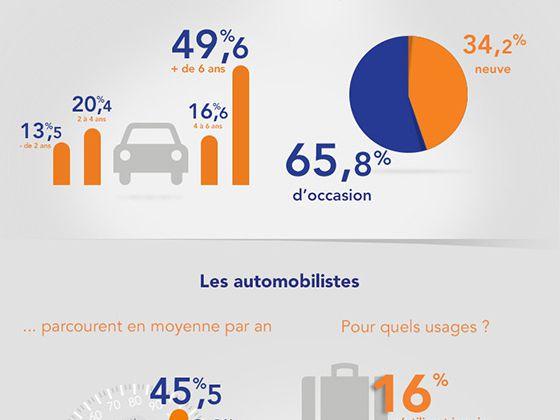 Comparateur d'assurance LesFurets.com