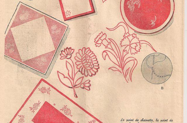 Modèles broderies rouges sur blanc ou blanc sur rouge