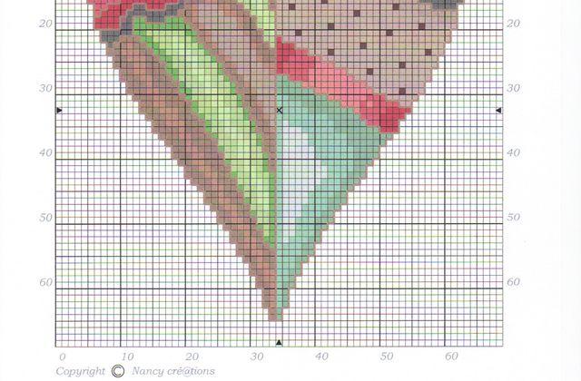 Grille gratuite coeur patchwork