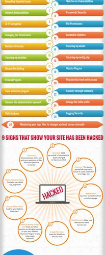 Safety and Security of WordPress Blog...