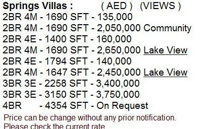 2BR Villas / Townhouse, The Springs 5 Dubai Emaar 2 bedroom Lake view Villas