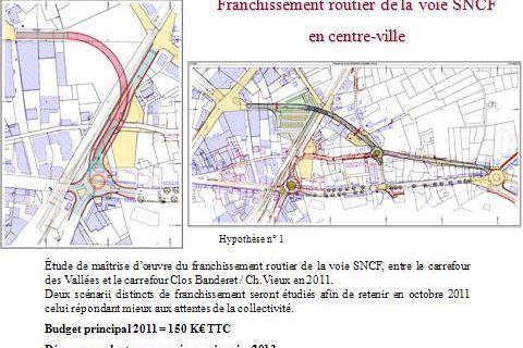 centre ville : passage sous voie SNCF