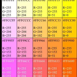 Des couleurs sur Iphone -