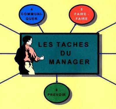 Entrepreunariat-Management : Comment devenir un bon manager