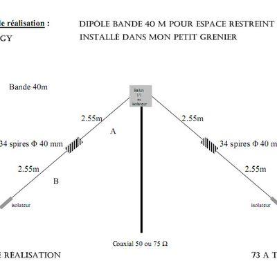 Dipôle bande 40 m pour espace restreint.