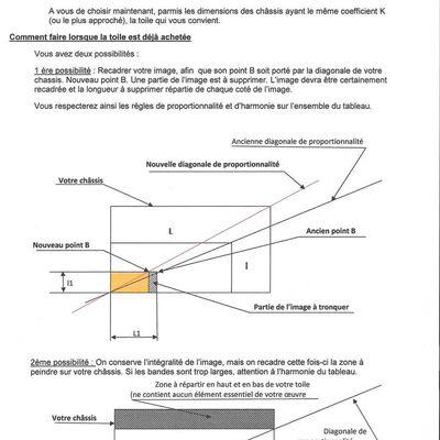 Choix du châssis - Calcul du coeff d'agrandissement