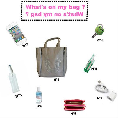 what's on my bag