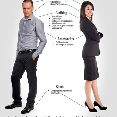 What To We To A Job Interview
