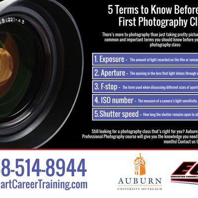 5 Terms To Know Before Your First Online Photography Class