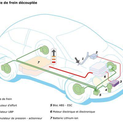 ZOE in the city : 3 semaines d'essai urbain de la Renault électrique #VE 2/2