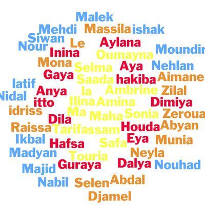 Fin des prénoms interdit au Maroc
