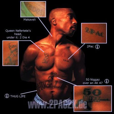 Description of 2Pac Tatoos
