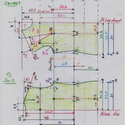 Faq: comment faire mon corsage de base sur-mesure, pour Almeniti.
