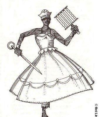 Candomblé, musique afro-brésilienne