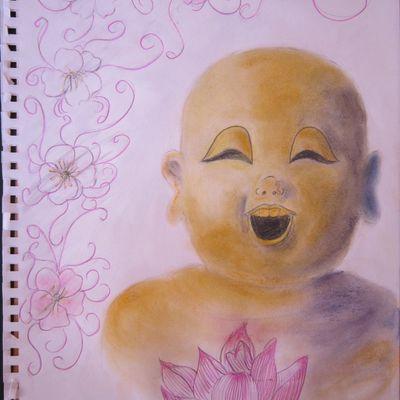 Mon blog art
