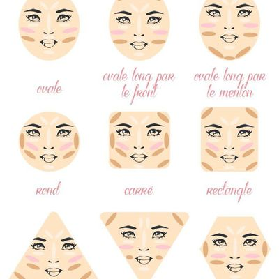 Le contouring OK mais attention aux faux pas