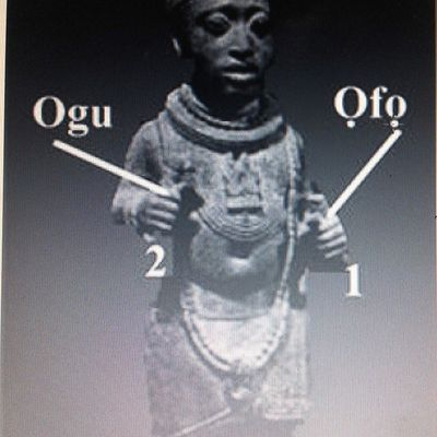 IGBO-HEBREW/BIAFRA: ARK OF CONVENANT  AND  OFO NA OGU