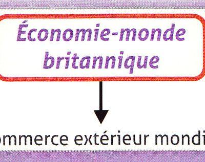 Cours 1ère Histoire : Croissance et mondialisation depuis 1850 (4)