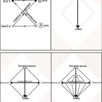 Du schéma L au schéma P ? (1ère partie)