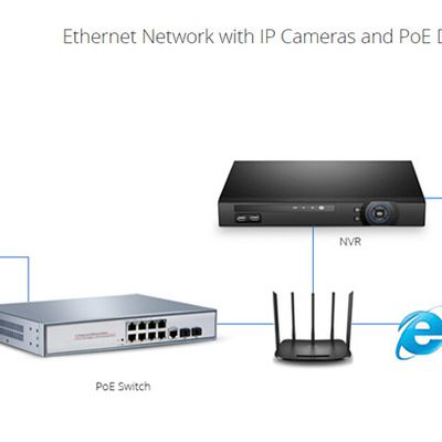 How to Understand PoE and PoE+ Switches