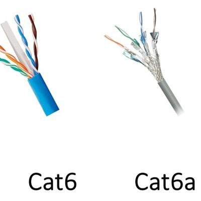 Guide for Choosing the Suitable Ethernet Cables