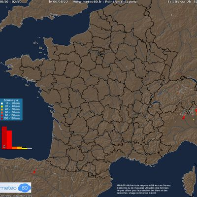 Impacts de la foudre en France