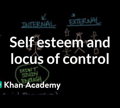 Self Esteem - Self Efficacy - Locus of Control