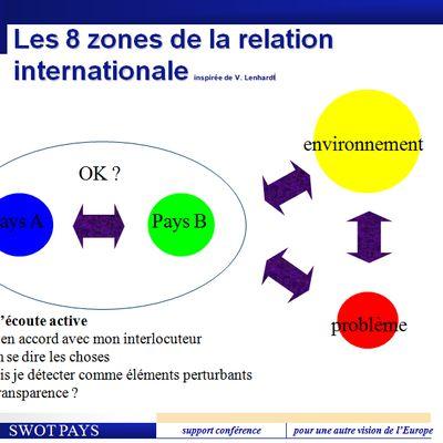 L'ECOUTE ACTIVE DIPLOMATIQUE EUROPEENNE ET INTERNATIONALE