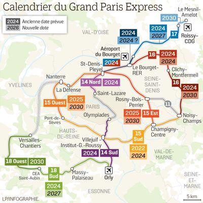 Grand Paris Express: austérité budgétaire 1, voyageurs franciliens 0