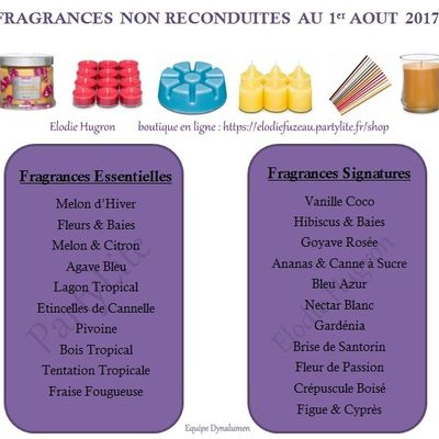 Fragrances non reconduites en Août 2017