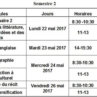 Examens 2016-2017 : Session du printemps