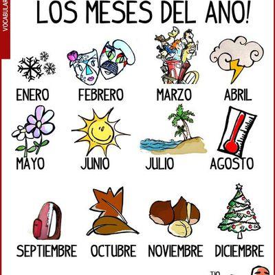 Los meses del año.