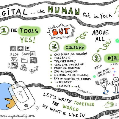 #Digital ... the #human link in your hand #H2H #sketchnote