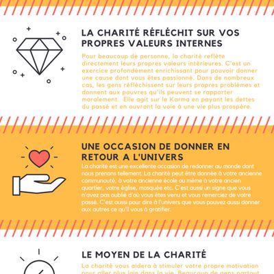 Top 5 Raisons de Faire La Charité Ou L'Aumône