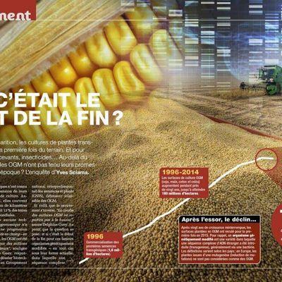 Les OGM ? Le début de la fin selon Science et Vie !