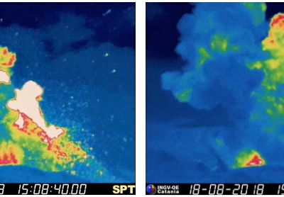 Activity of Stromboli, of Krakatau and situation in Lombok.