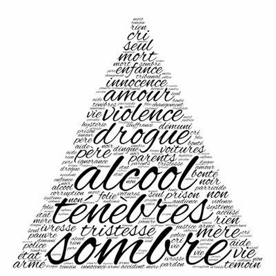 Nuage de mots - Sophie G. Lucas